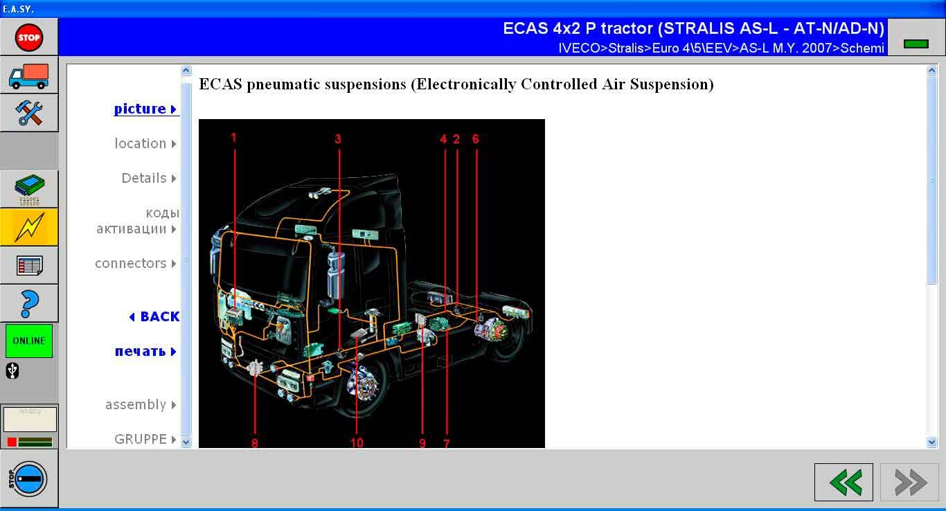 IVECO Eltrac Easy (ECI) Дилерский сканер - 1