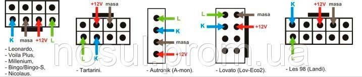 Адаптер для настройки ГБО USB регулировка диагностика чип PL2303 (выходы GRN, Rx, Tx, VCC) - 2